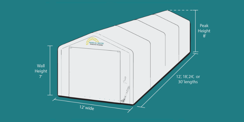 12' wide by 24' long Portable Garage Illustration